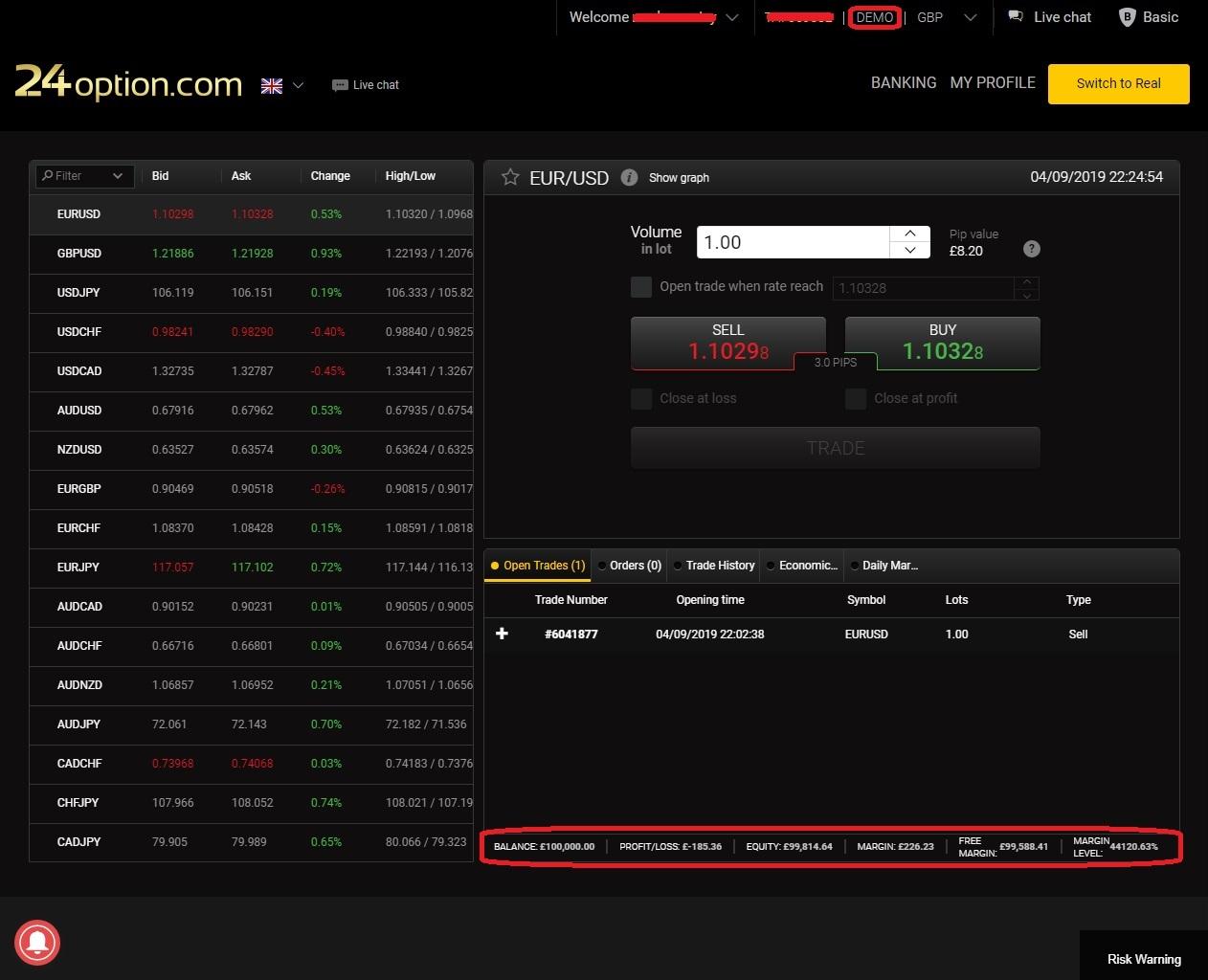 24option demo account virtual funds