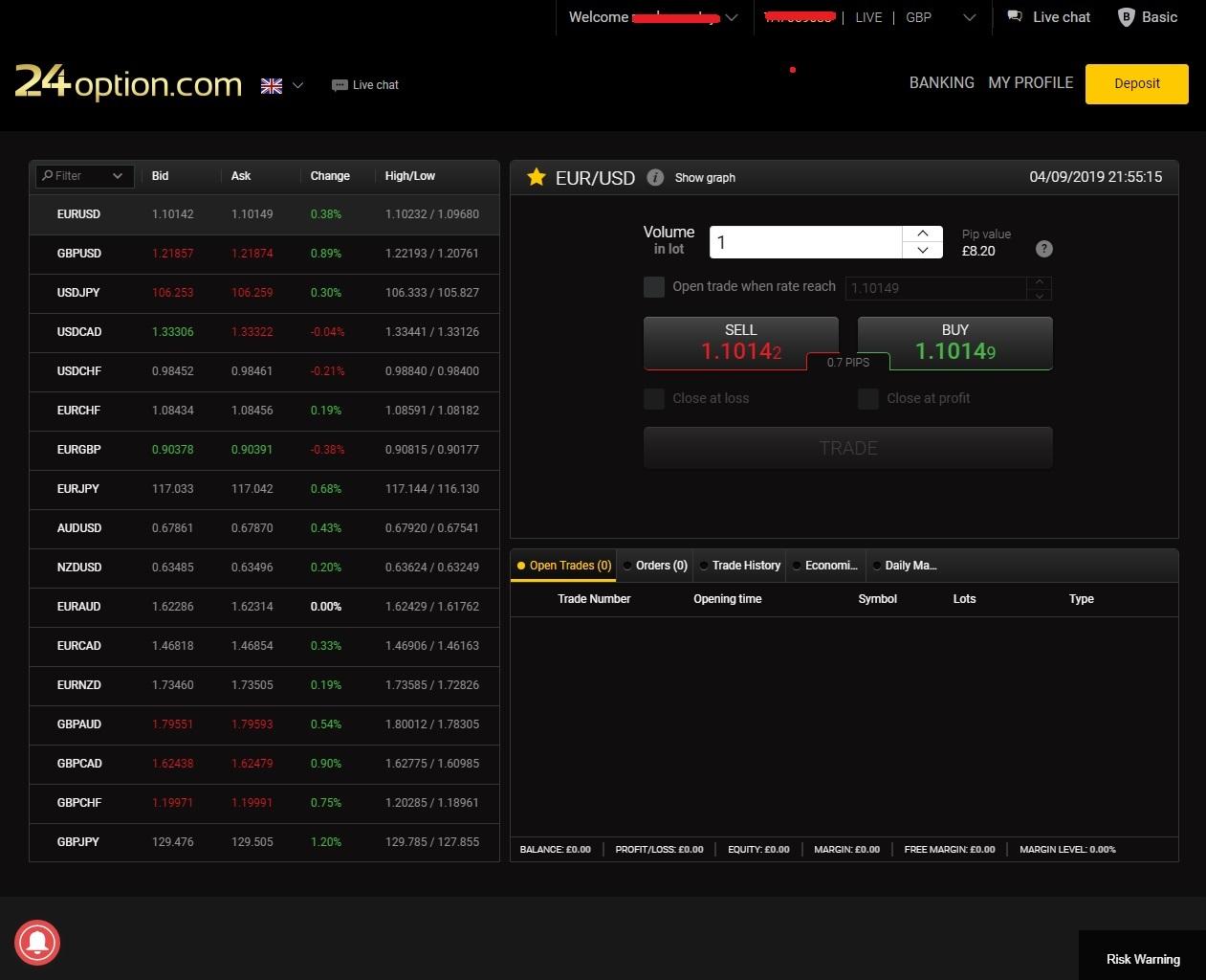24option WebTrader platform
