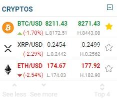 easyMarkets cryptocurrencies